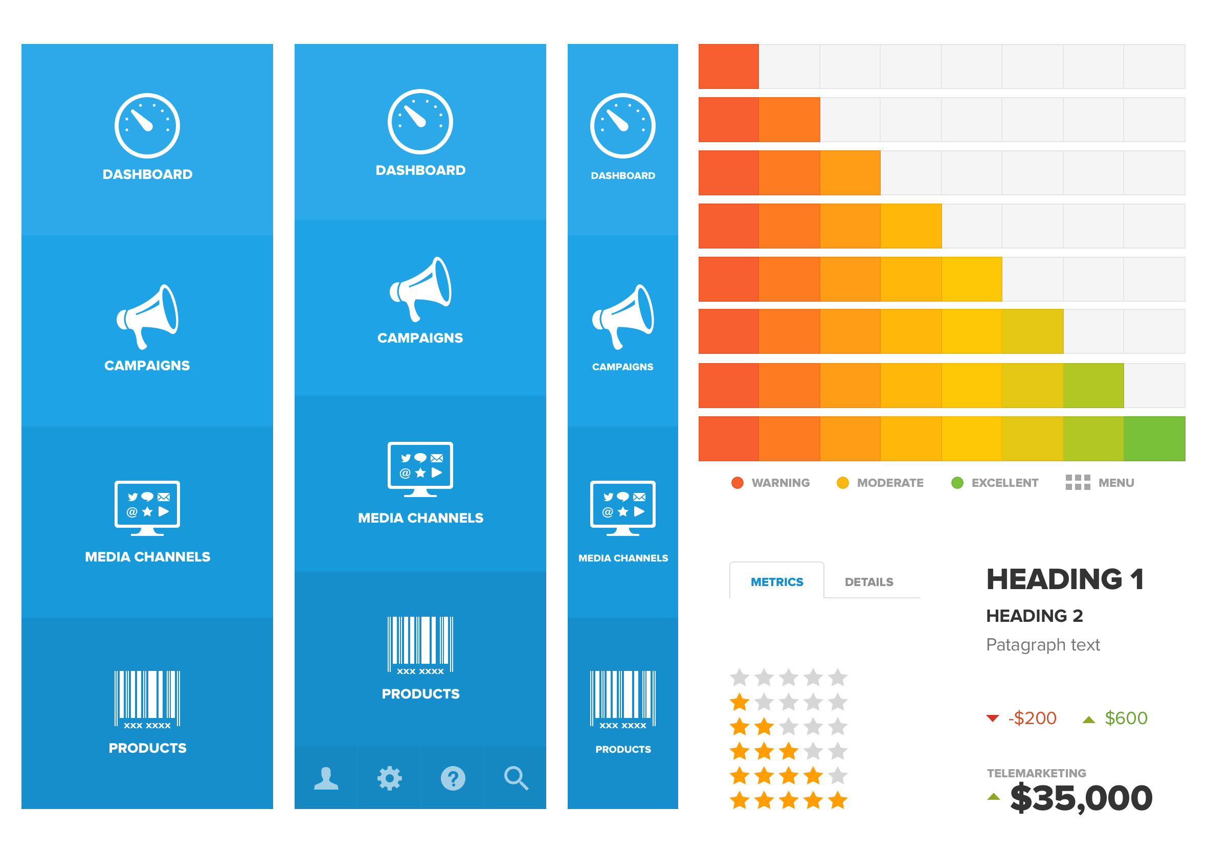 Social marketing dashboard user interface elements