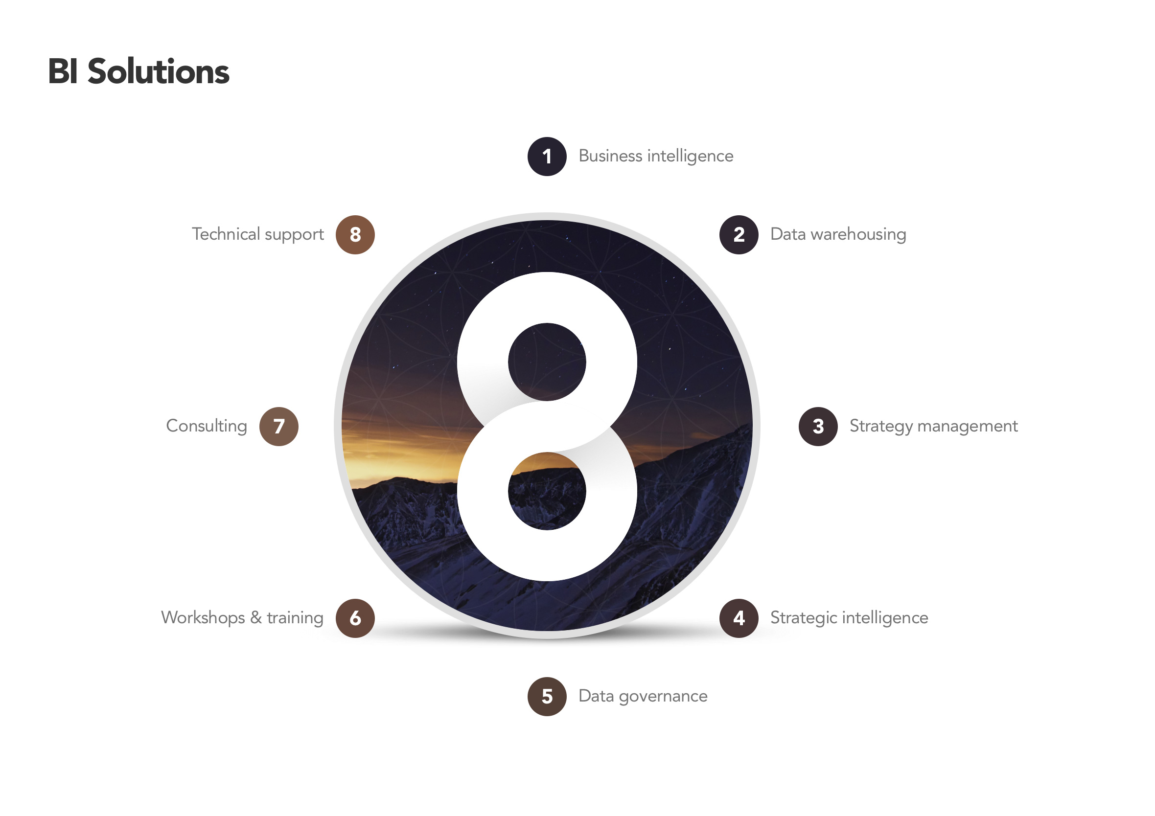 Mero PowerPoint template business intelligence solutions
