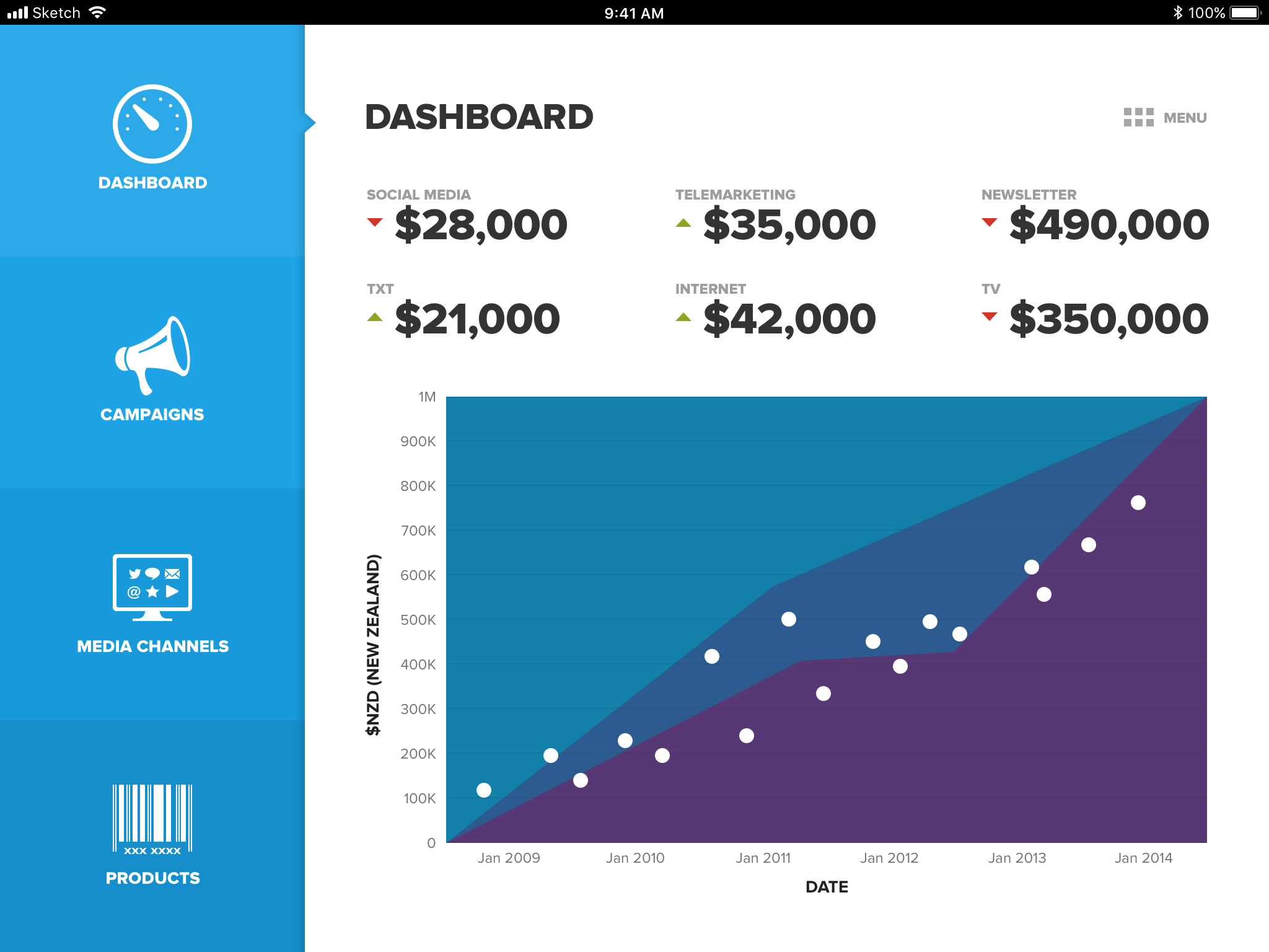 Social marketing dashboard main dashboard full graph overview