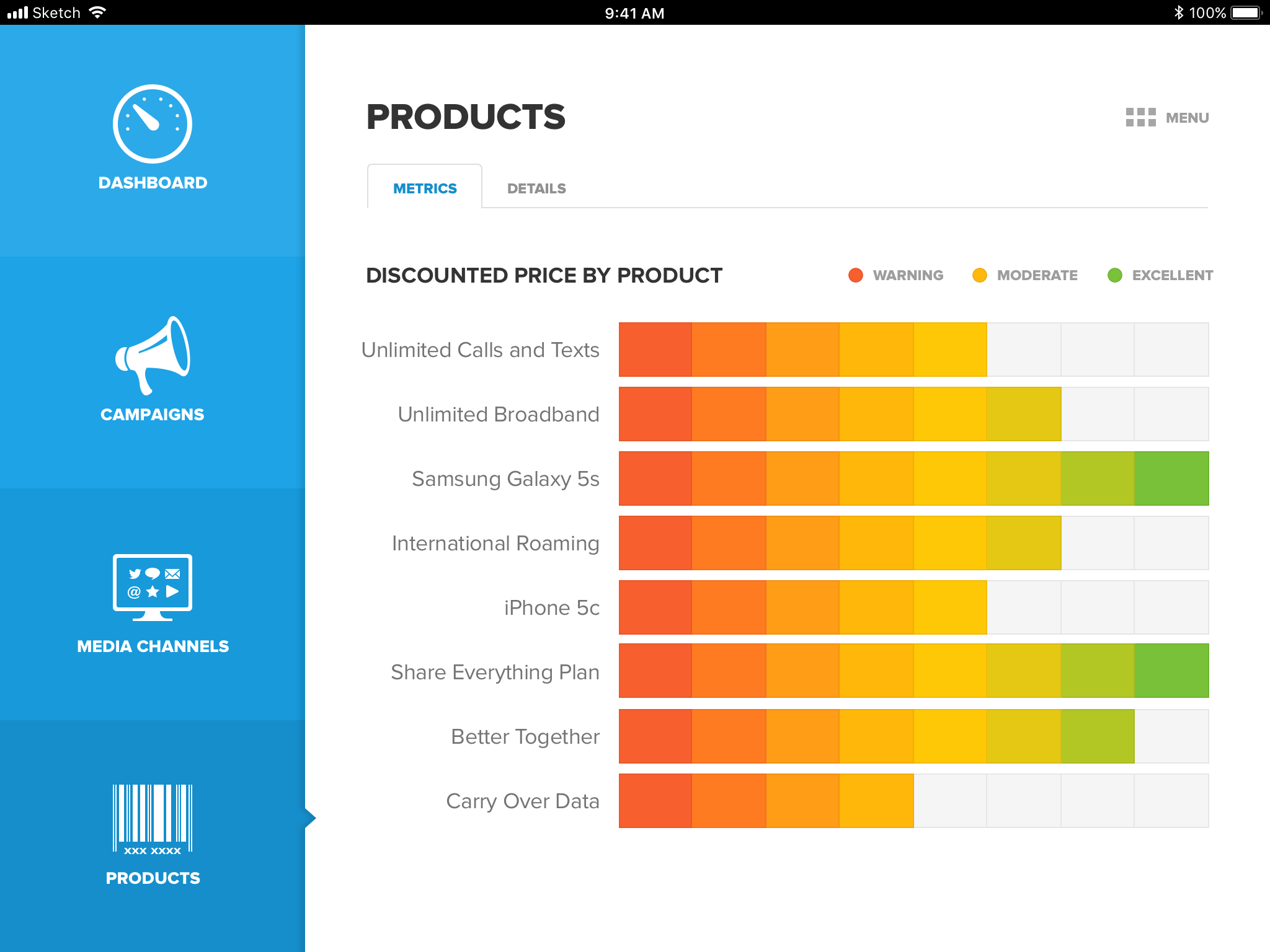 Social marketing dashboard products