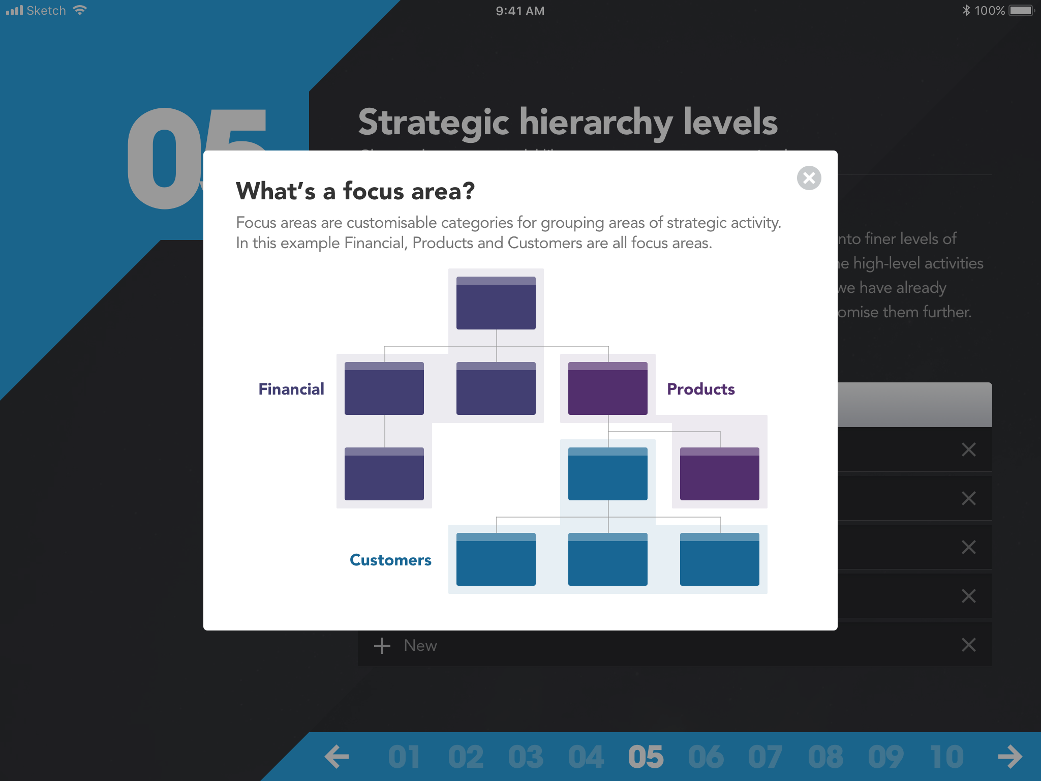 StrategyBlocks online registration strategic hierarchy levels (with pop-up)