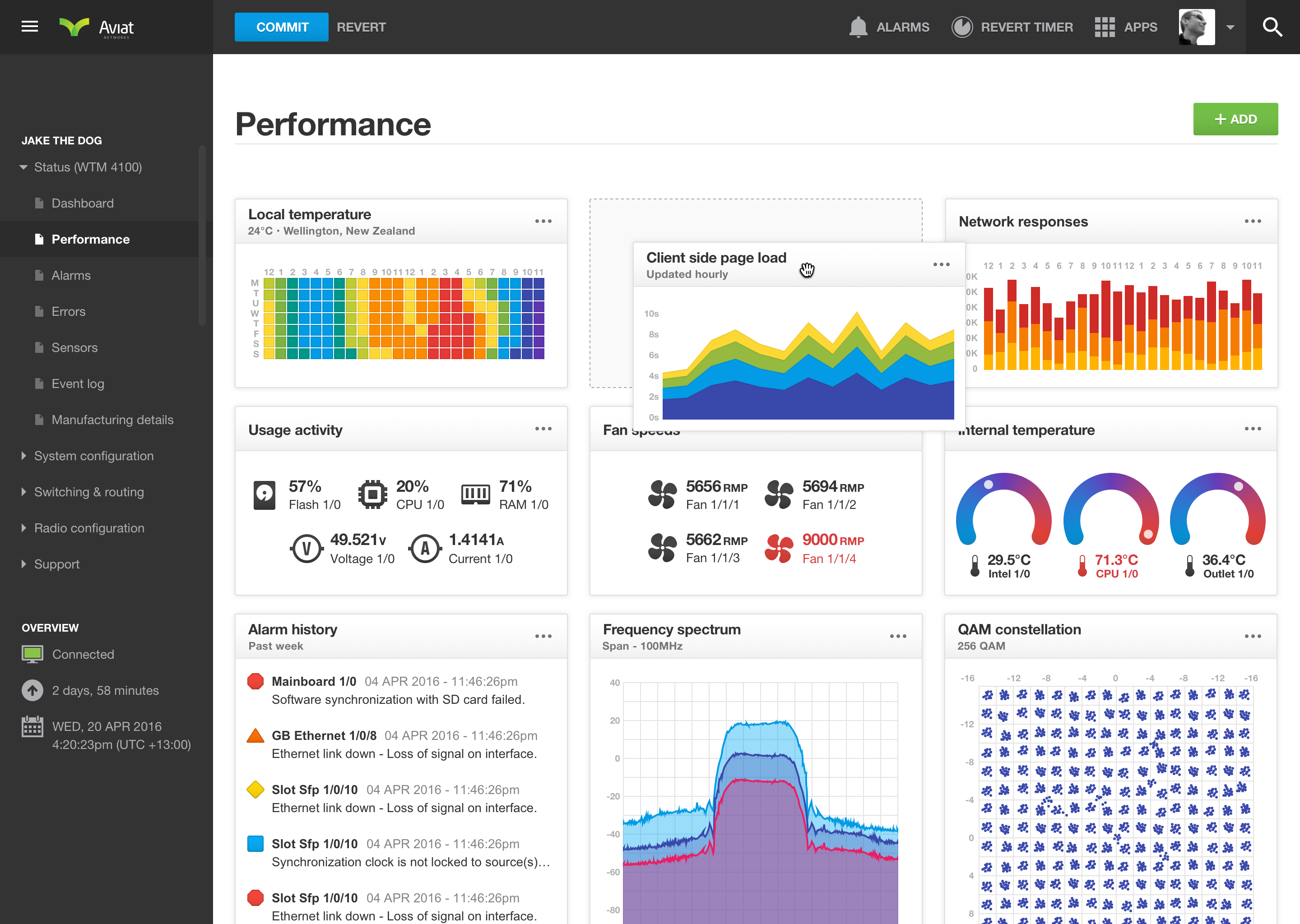 Networking dashboard performance