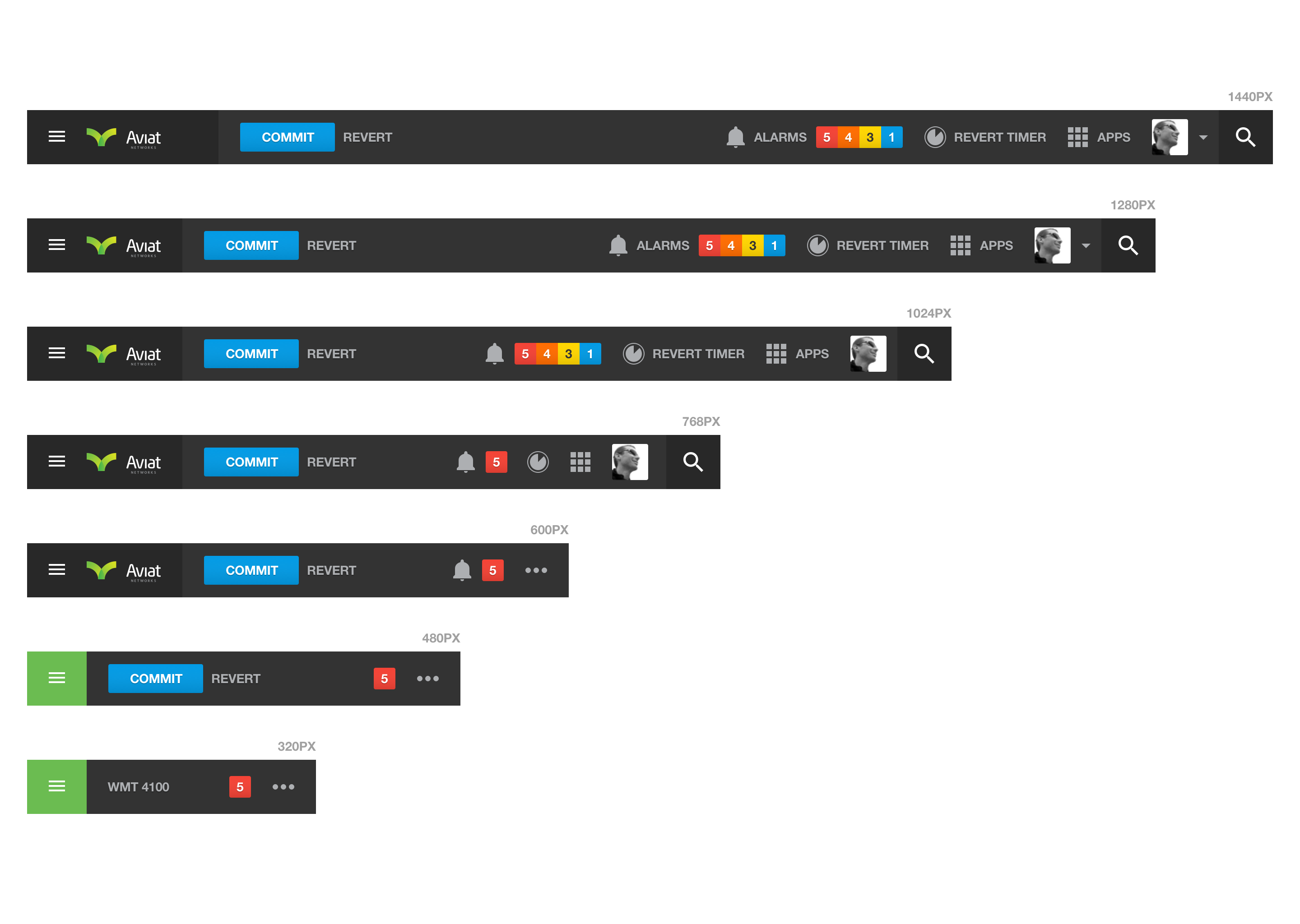 Networking dashboard responsive toolbar