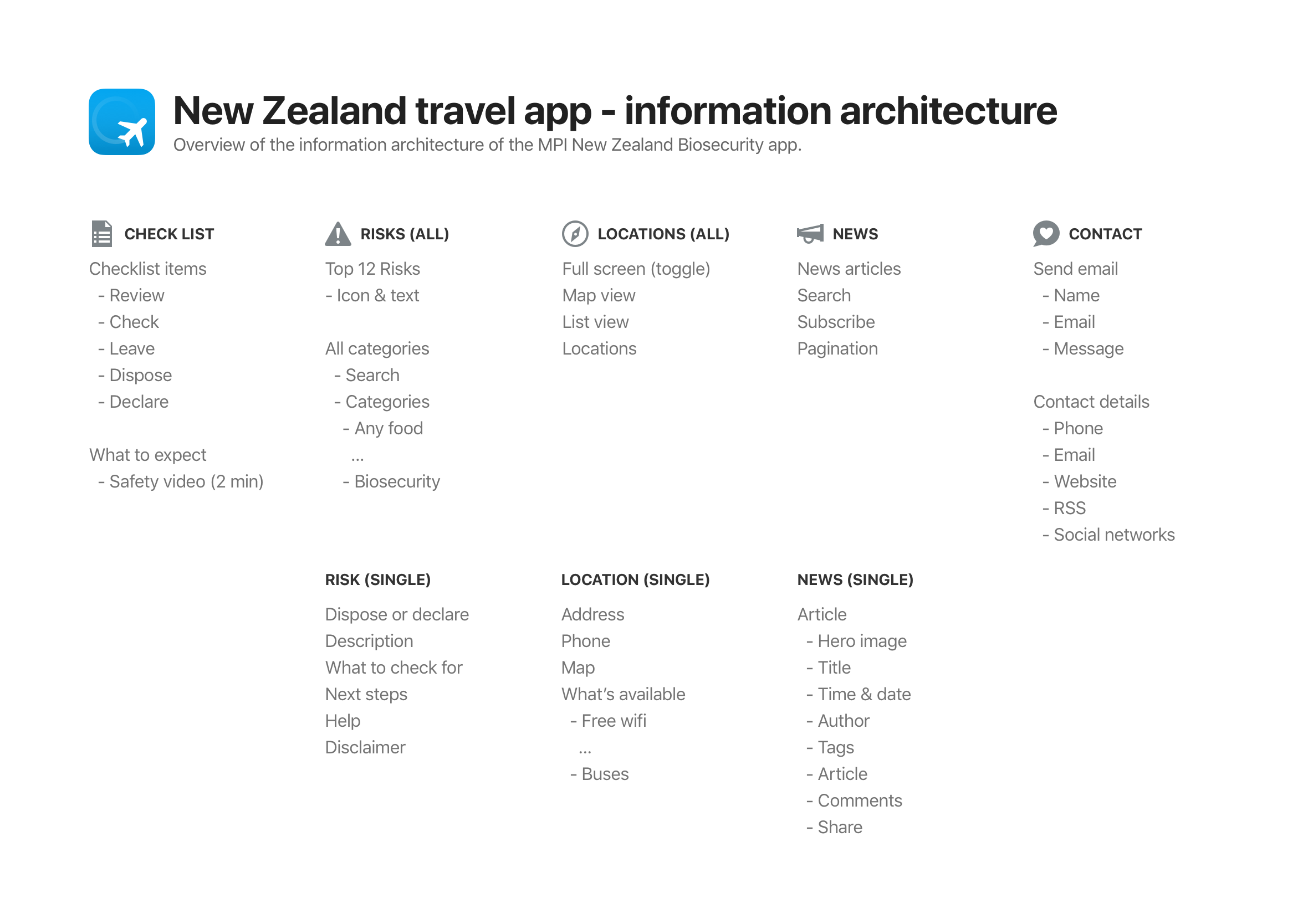 coming-to-new-zealand-information-architecture