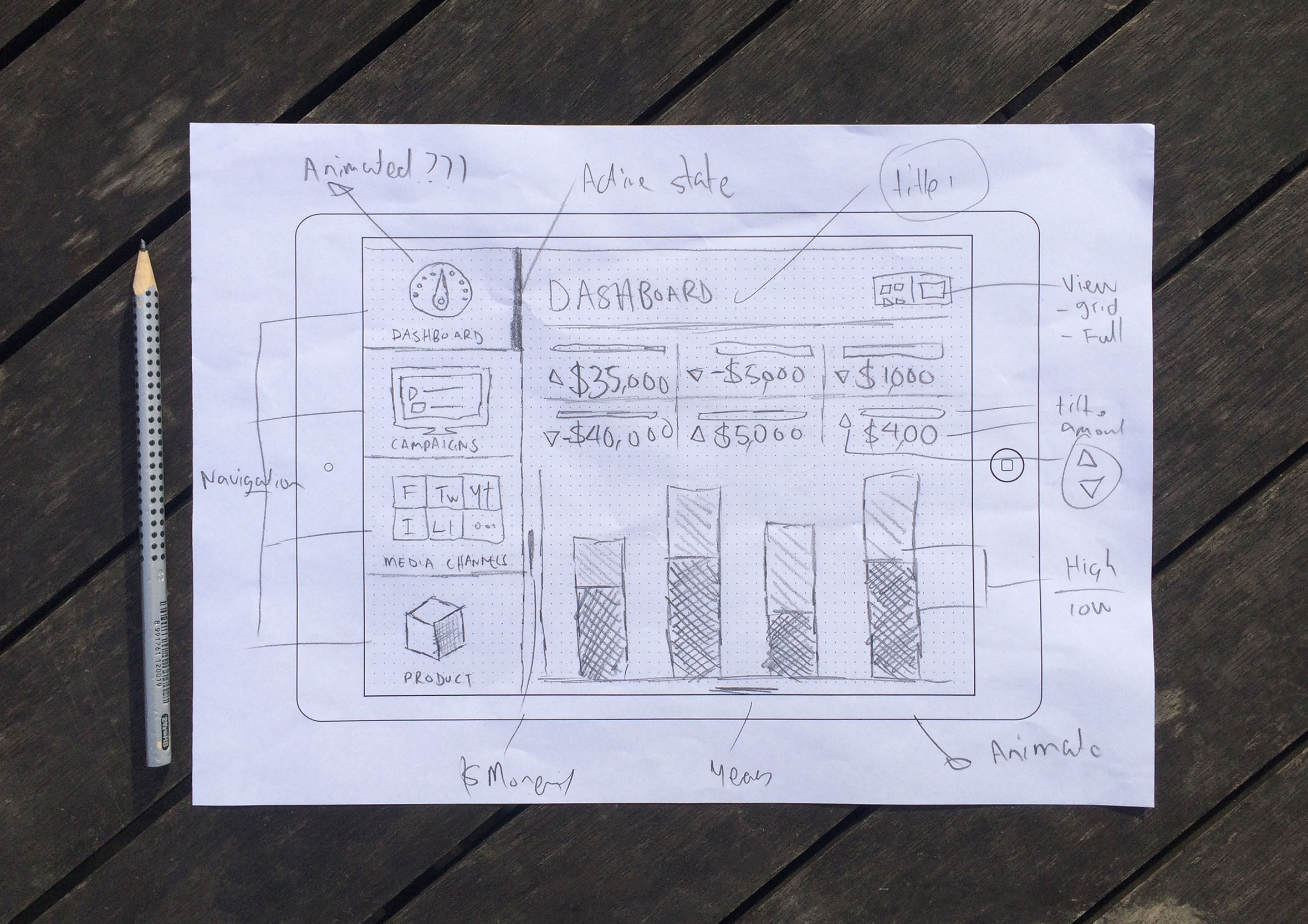 social-marketing-dashboard-sketches