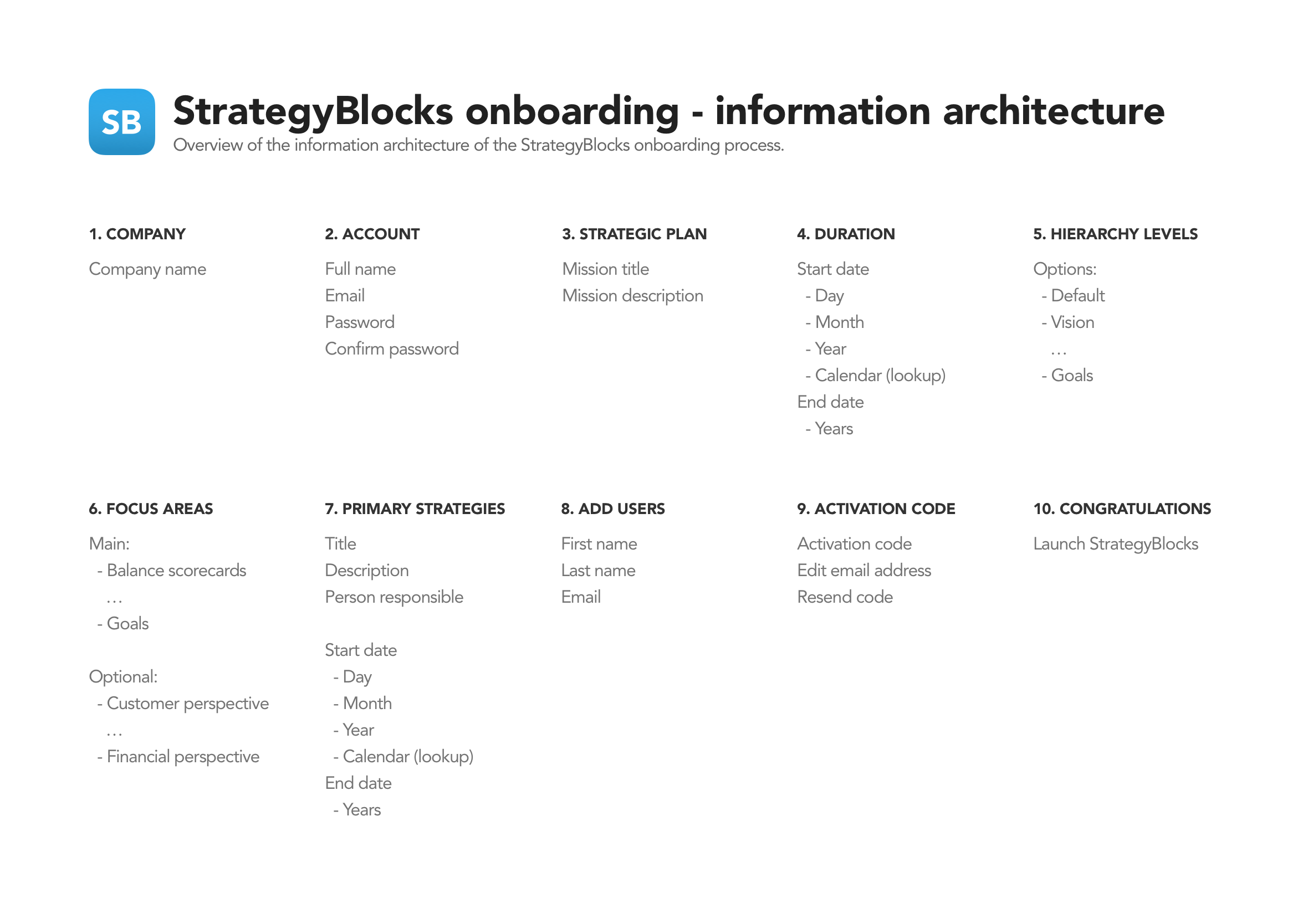 strategyblocks-online-registration-information-architecture