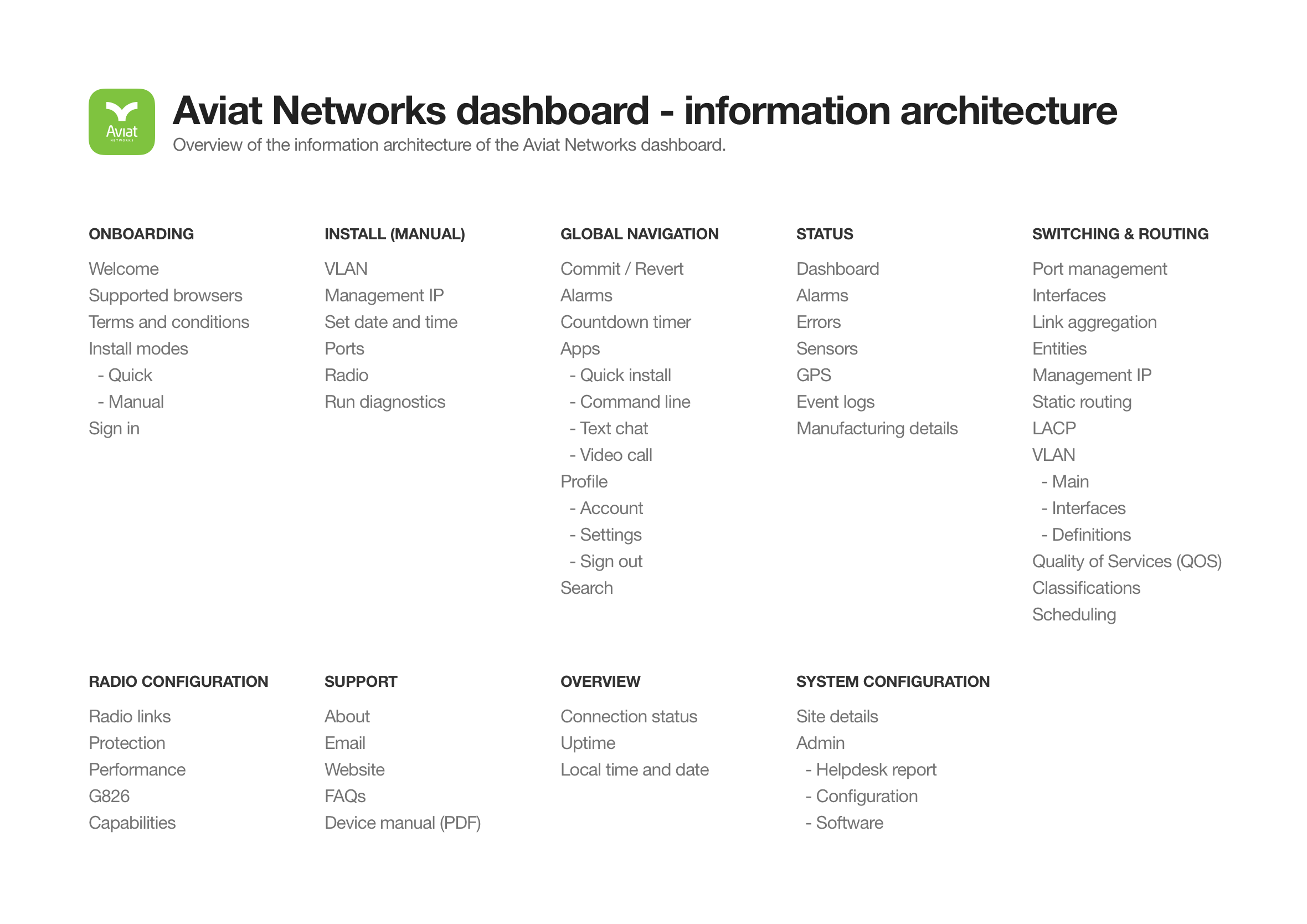 networking-dashboard-information-architecture