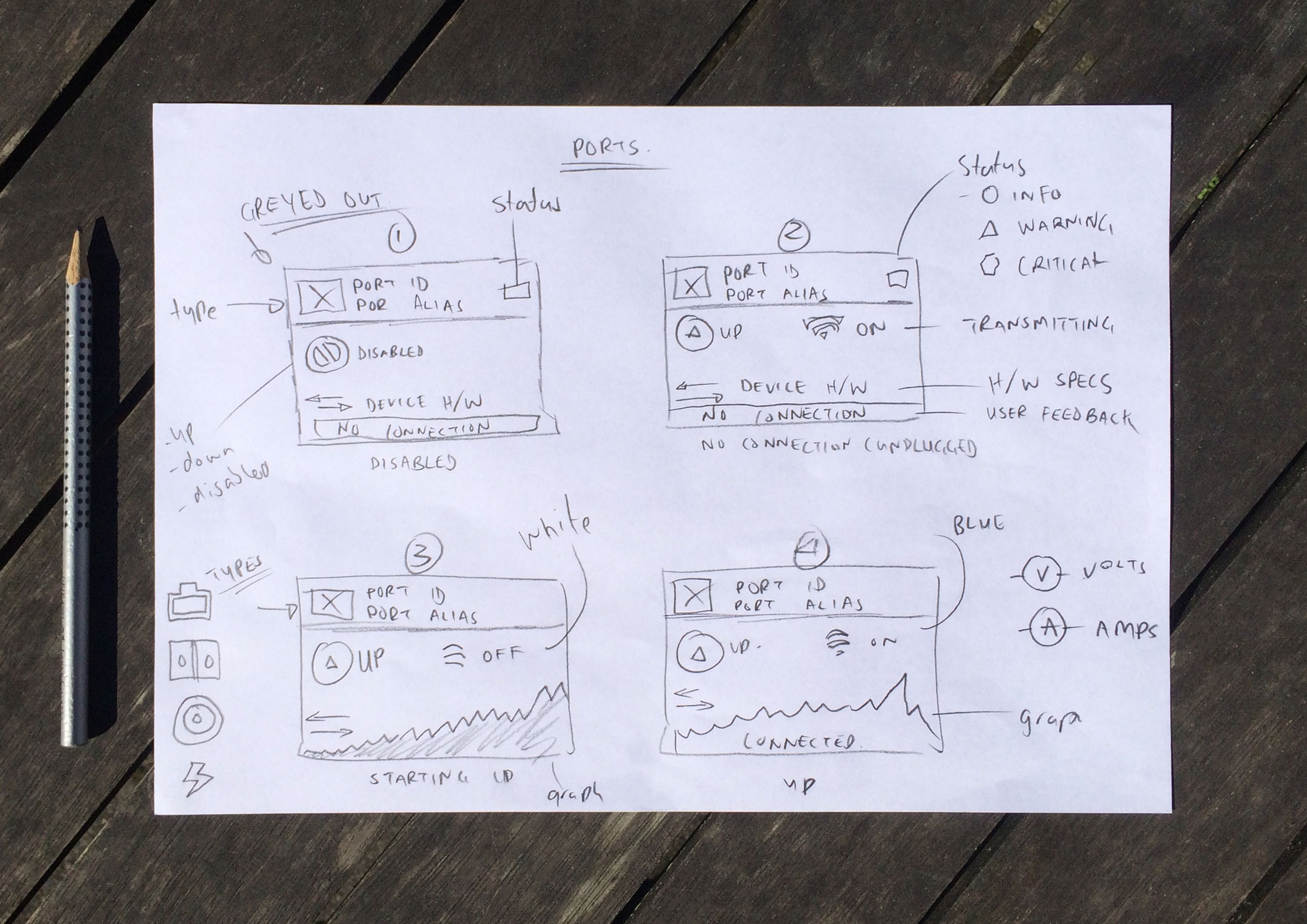 networking-dashboard-ports-sketch