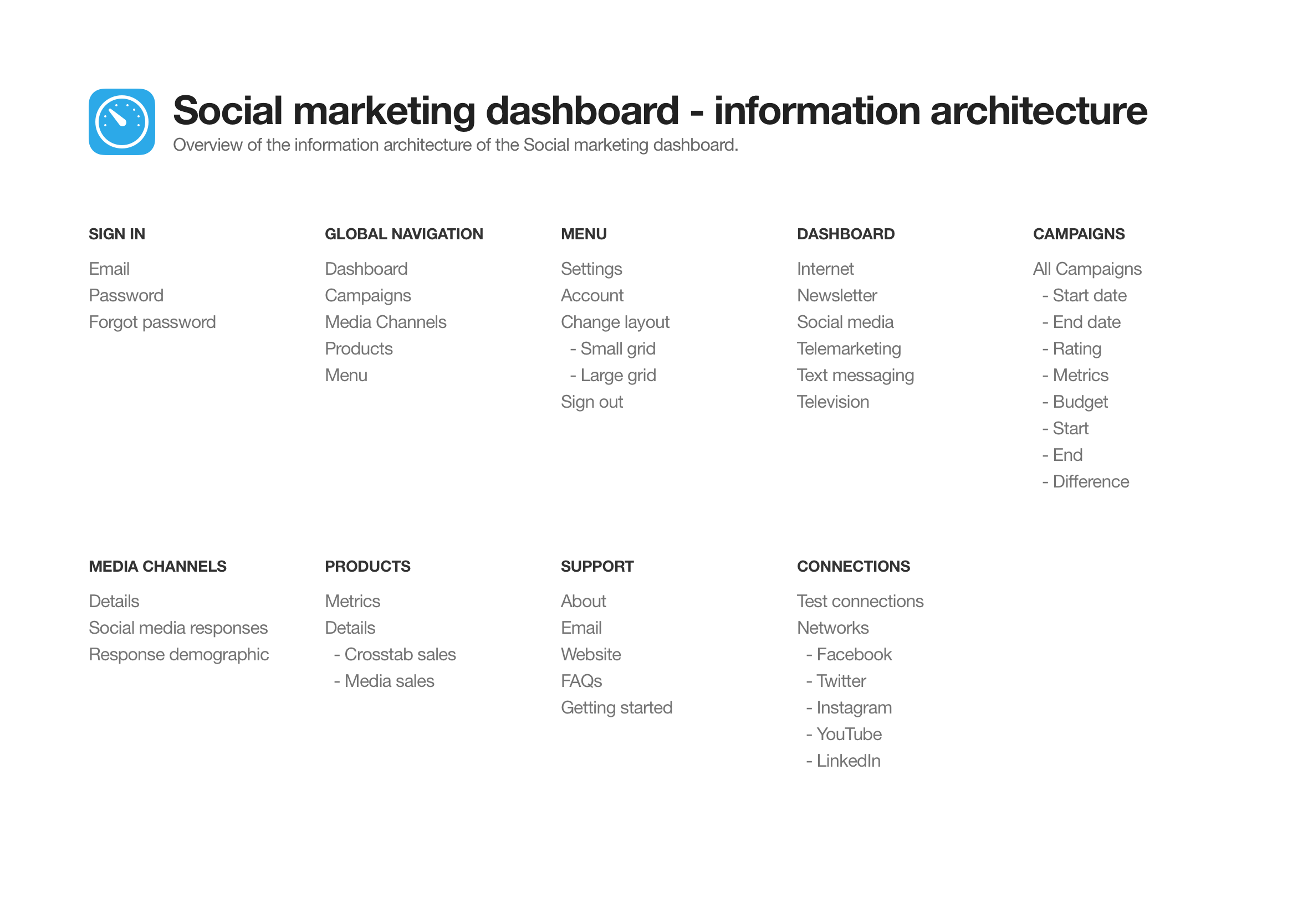 social-media-dashboard-information-architecture